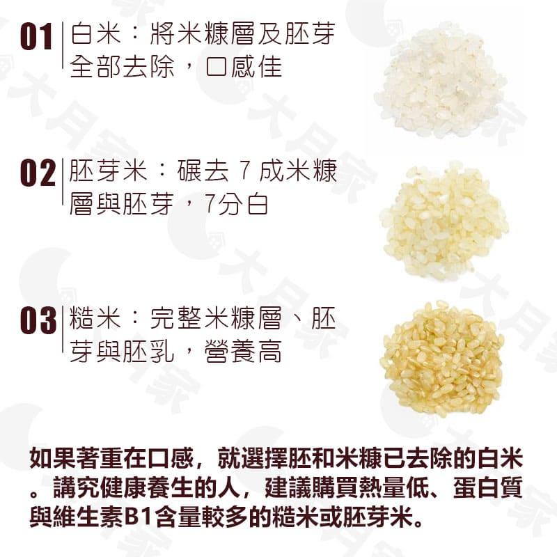 米的碾製-大月家 BIGMOON
